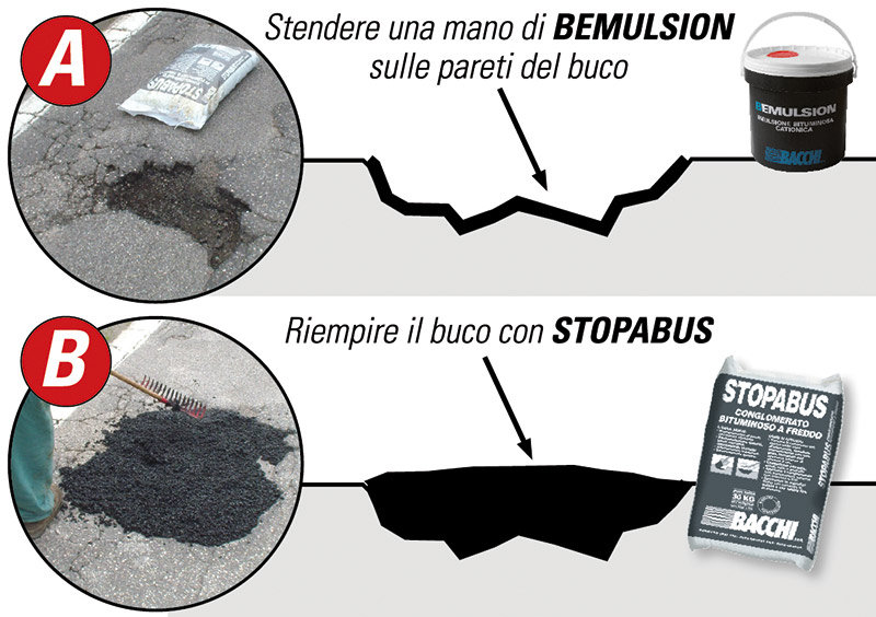 Application Stopabus Bacchi Emulsion