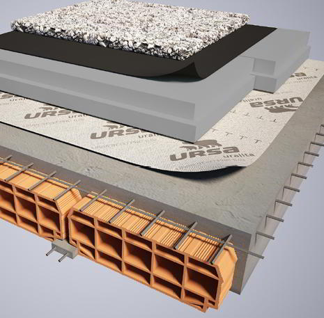 Floor stratigraphy with URSA MAIOR extruded plastic foam panels