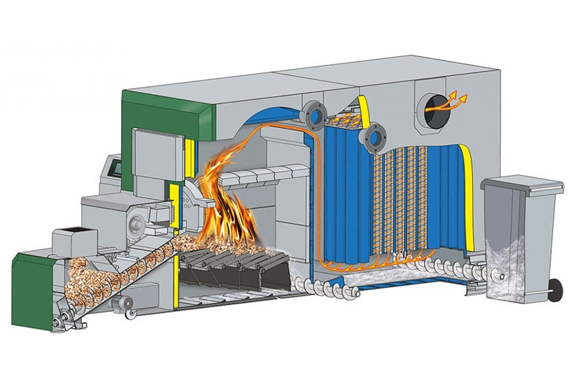 Boiler with heat exchange